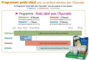 La_cure_ayurvedique_ayurveda-300x205 فقدان الوزن لإيجاد وزنكم المثالي بفضل العلاج الطبيعي الأيروفيدي